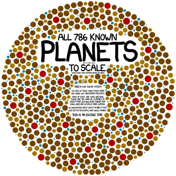 Alien Worlds found so far care of XKCD